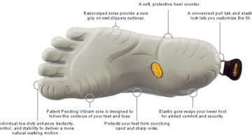 Barefoot Shoes By Vibram FiveFingers: How To Choose The Best One?