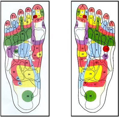 Foot Acupressure Points To Relax Your Feet (...And The ...